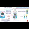 Средство для мытья бутылочек и овощей PIGEON 250 мл, сменная упаковка